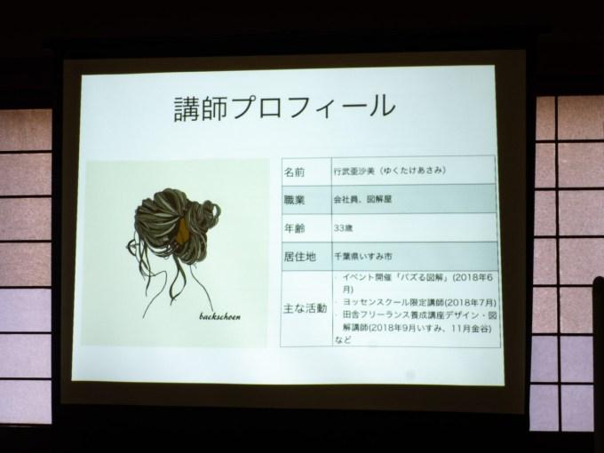 第21回岡山ブログカレッジ 講師 行武さんプロフィール