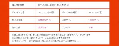 20171001_楽天お買い物マラソン_概要