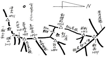 剣岳立山概念図