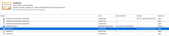 Adding a self-signed SSL certificate for UniFi on Mac OS X