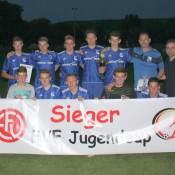SV Rust B-Junioren