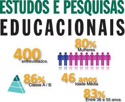 A área de Estudos e Pesquisas Educacionais tem como objetivo gerar recomendações práticas e aplicáveis às escolas e redes de ensino brasileiras.