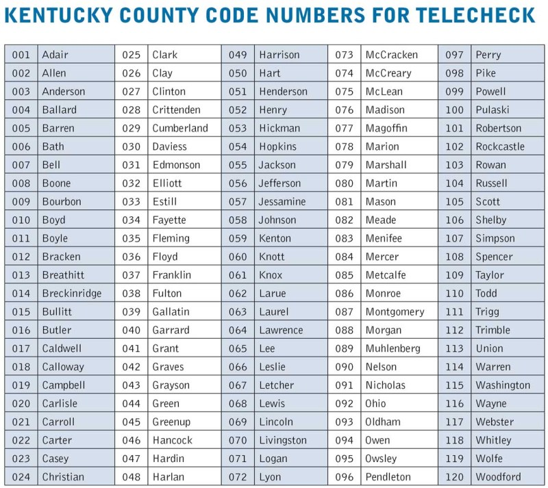 Food stamp 800 number ky for Ky fish and wildlife telecheck