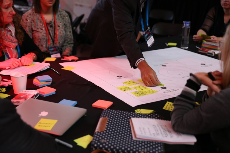Workshop participants place post-it notes on paper