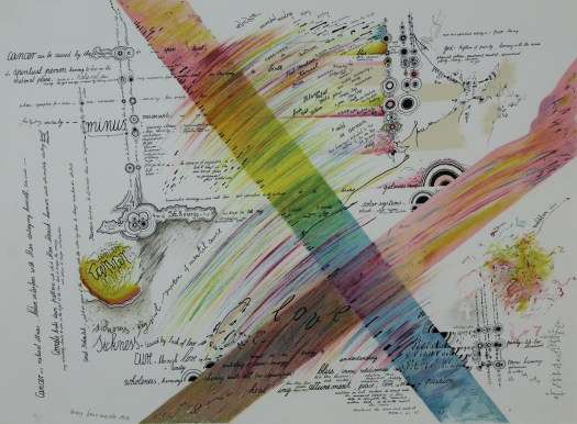An abstract lithograph, or print, by Mary Bauermeister, this work is criscrossed by a rainbow X. Beaneath it are formulas and equations, as well as the artists handwriting in black.
