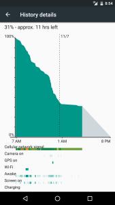 Nexus 6P Doze