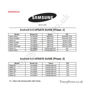 Samsung Galaxy Android Marshmallow