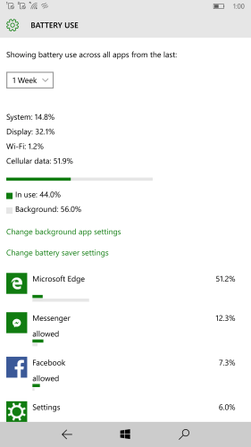 Lumia 950 XL battery life stats