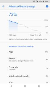 Google Pixel Smart Battery graph