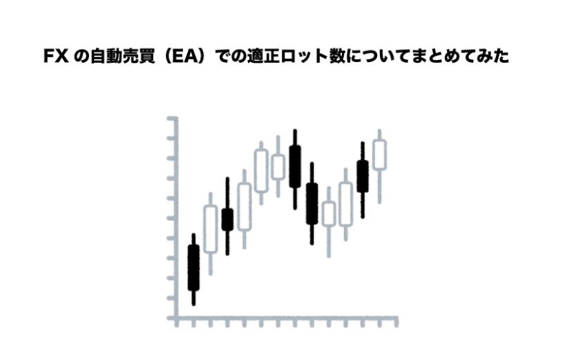FX 自動売買(EA) 適正ロット数