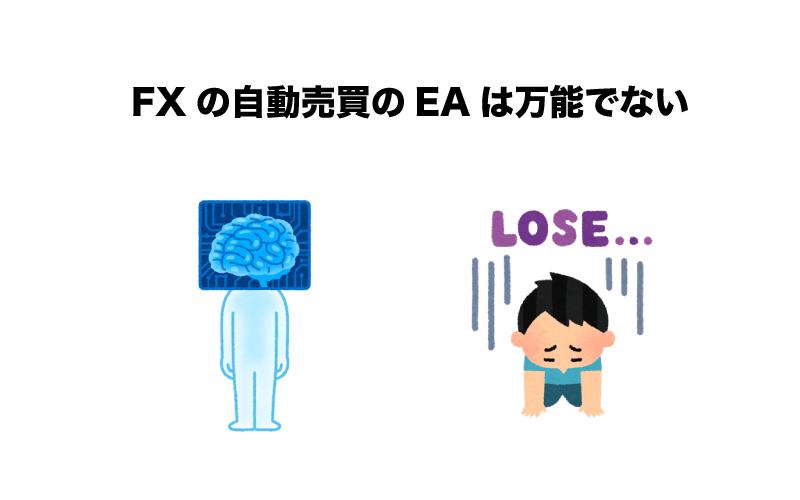 FX 自動売買(EA) 管理