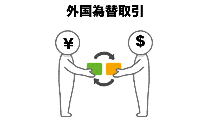 FX 稼ぐ方法 仕組み
