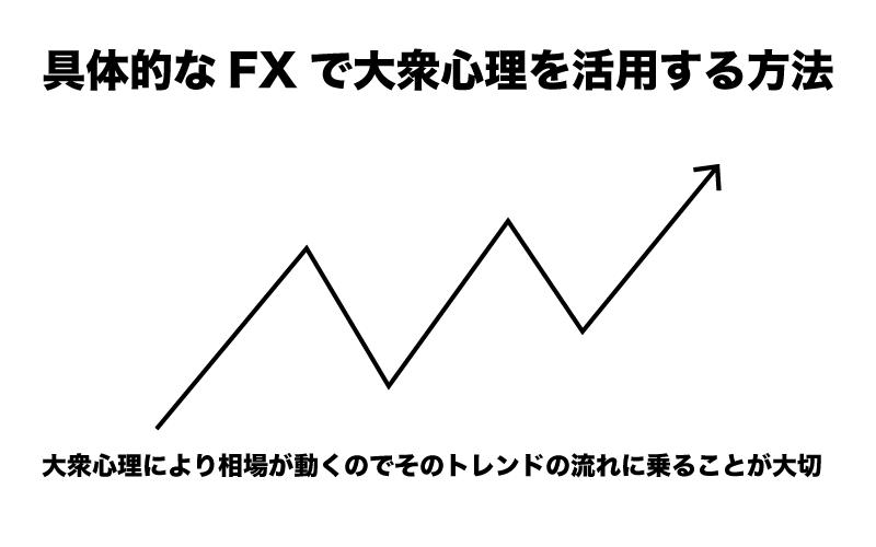 FX 大衆心理