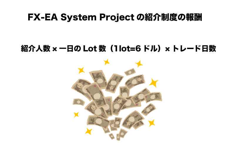 FX-EA System Project 紹介制度