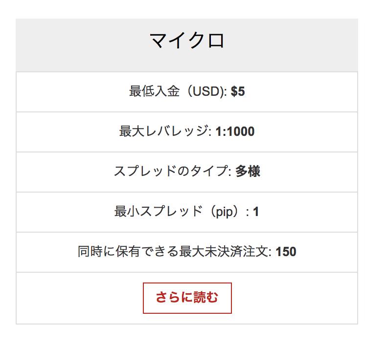 HotForex 口座タイプ マイクロ