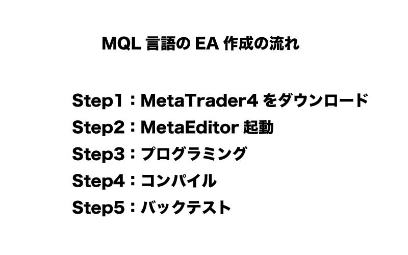 MQL 入門
