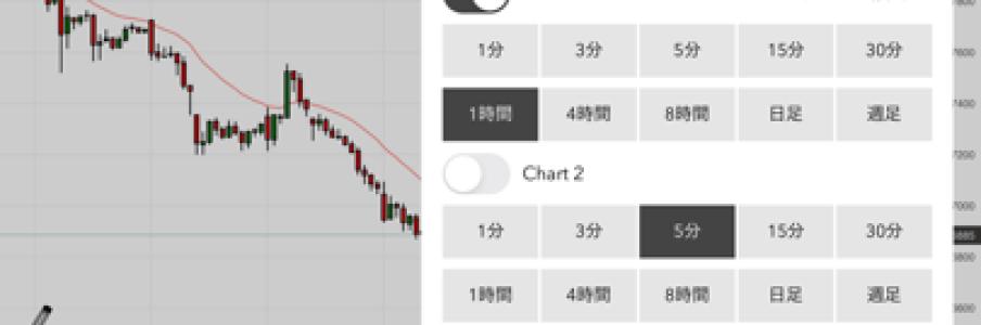 FX スマホ アプリ Chart book