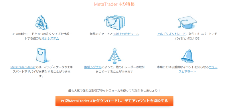 MT4デモアカウント