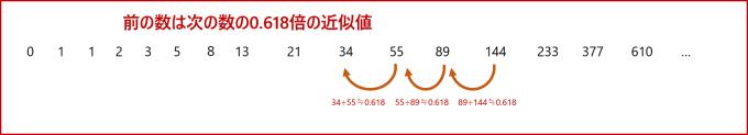 fibonacci_3