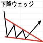 【チャートパターン】下降ウェッジ