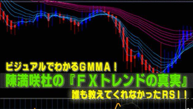 ラジオNIKKEI陳満咲杜さんの『FXトレンドの真実「RSIにポリンジャーバンドを掛けようその5~ポリンジャーバンド×ポリンジャーバンド2.0」』をPodcastで学ぶ