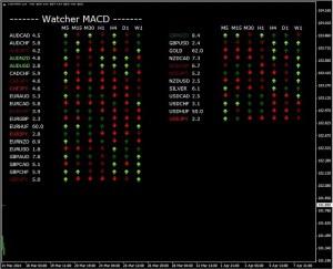 watchermacd_arrow2