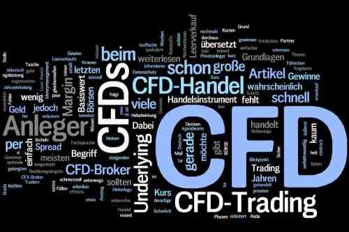 CFD брокеры