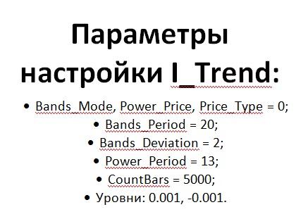 параметры настройки ITrend