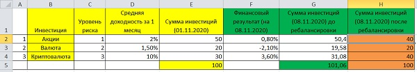 Ребалансировка-2