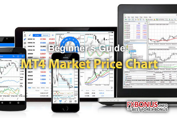 MT4 Basic - Market Watch, Price Chart and Opening trade positions