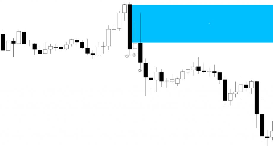 FX水平線