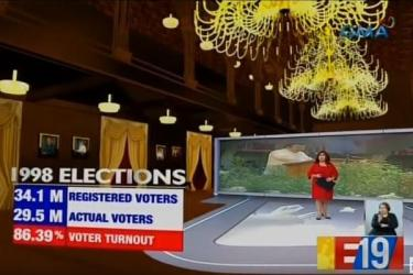 GMA's Eleksyon 2019 graphics is a data visualization delight