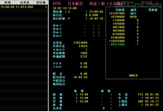 JAL 日本航空 日航 上場廃止 板情報 株価1円