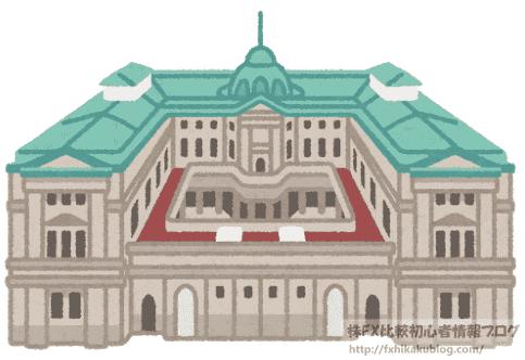 日銀 日本銀行