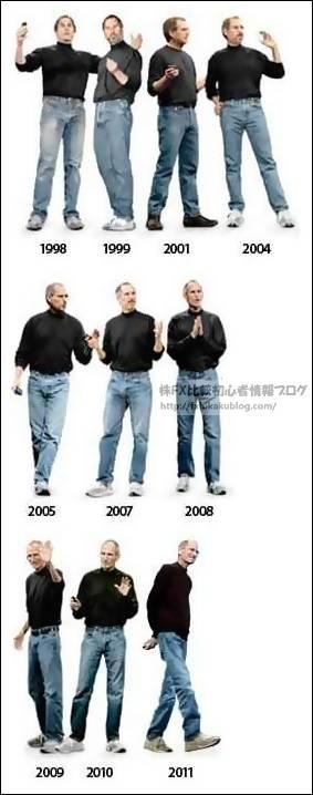 スティーブジョブズ 写真 1998年から2011年