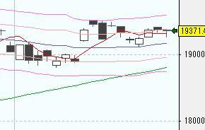 今日の株式市場(2/23)