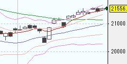 今日の株式市場(2/27)