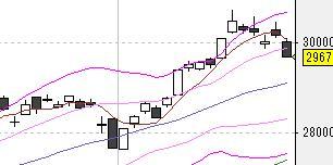 今日の株式市場(2/24)