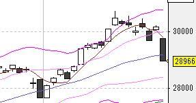 今日の株式市場(2/26)