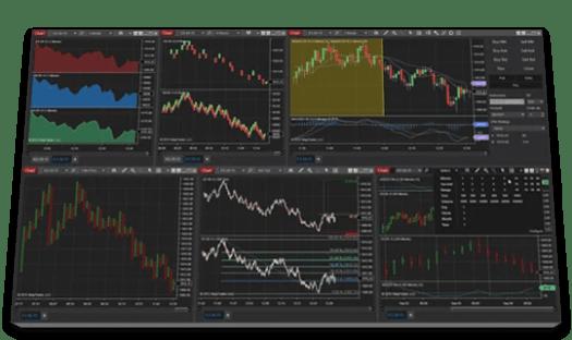 Ninja Trader Platform