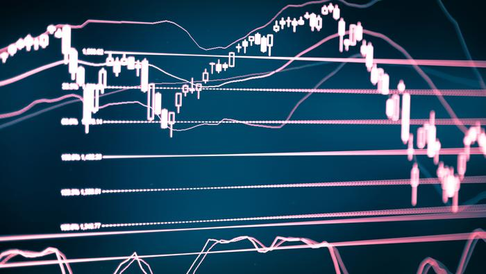 Dow Jones, Nasdaq 100, DAX 30 Forecasts for the Week Forward