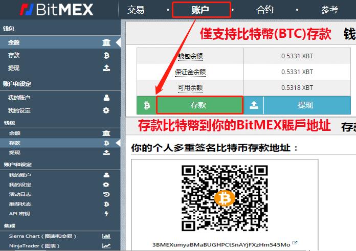 BitMEX入門教程-如何在BitMEX交易所上買賣比特幣? | 外匯交易商排名