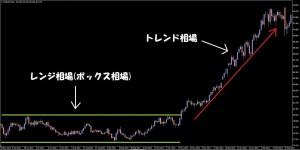 003.range-trend