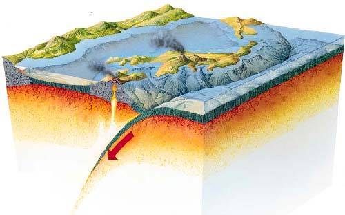 Diagram of a subducting zone near Japan