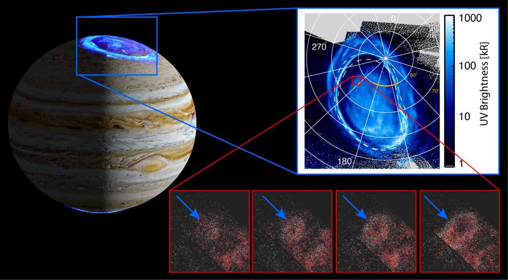 Diagram showing an inset of Jupiter's northern aurora, with further insets showing the expanding ring features.