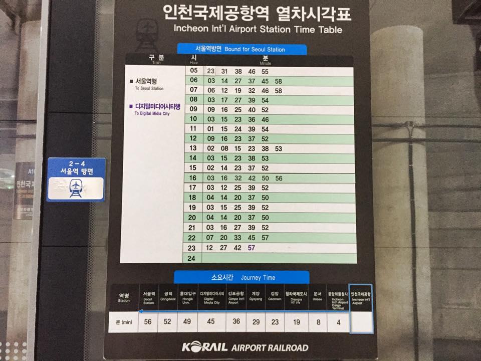 エアポートエクスプレス時刻表