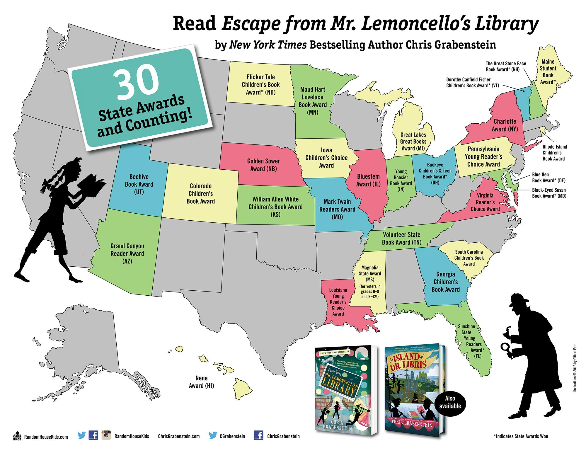Amazon Escape From Mr Lemoncello S Library