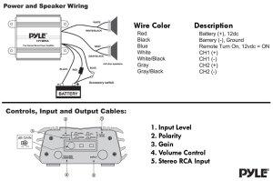 Pyle  PLMRKT2A  Marine and Waterproof  Amplifier