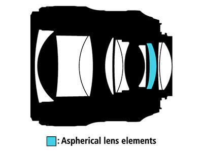 Nikon 35mm f/1.4G AF-S FX SWM Nikkor Lens Highlights