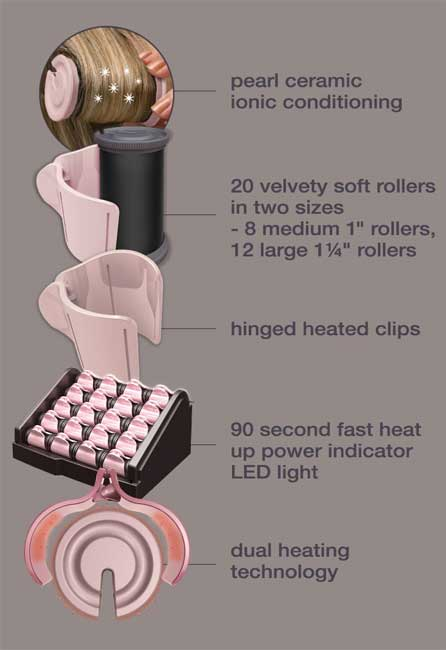 Electric Hair Rollers Clips
